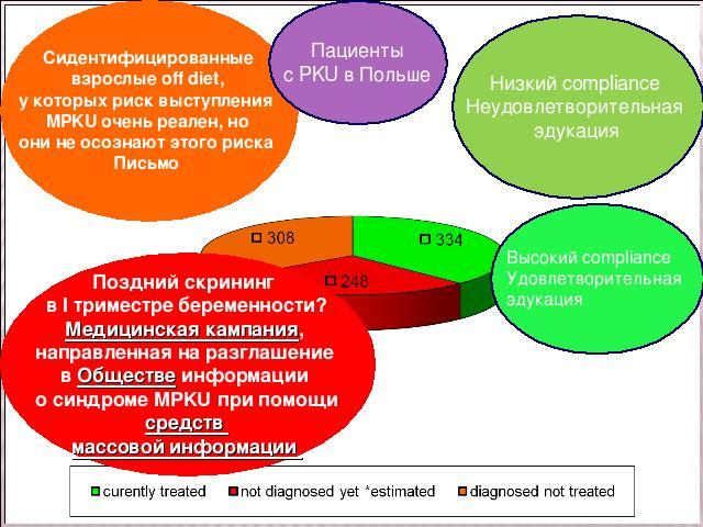 квн пятигорск диетолог